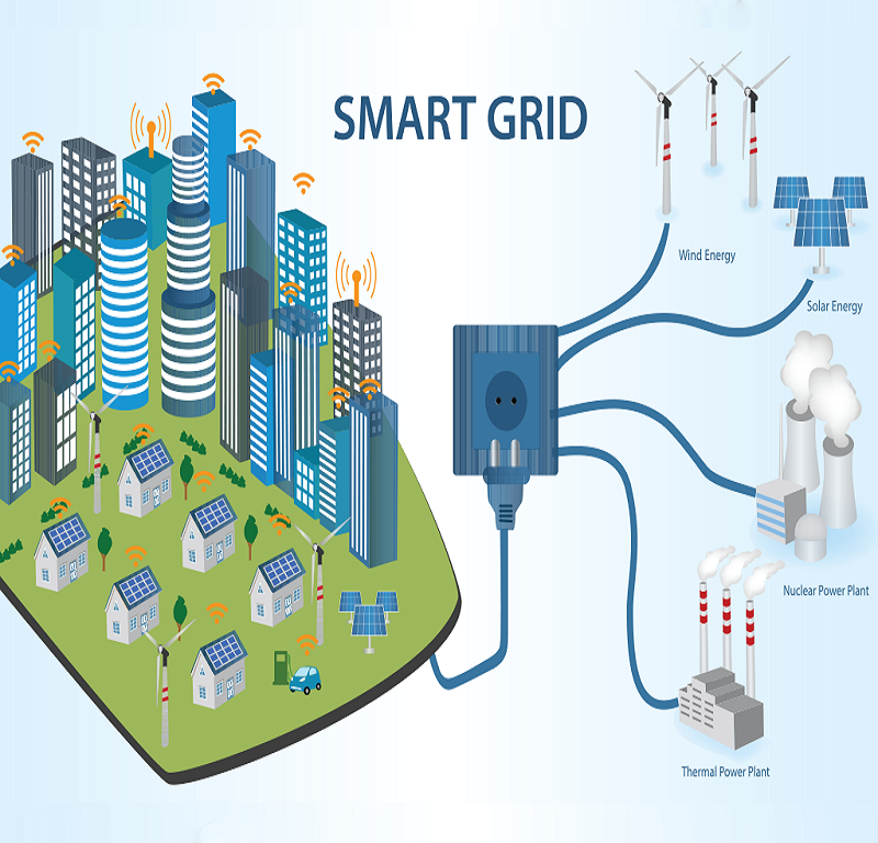 AICTE-SPONSORED Online STTP on Smart Micro Grid and its Future Trends (Phase-I)